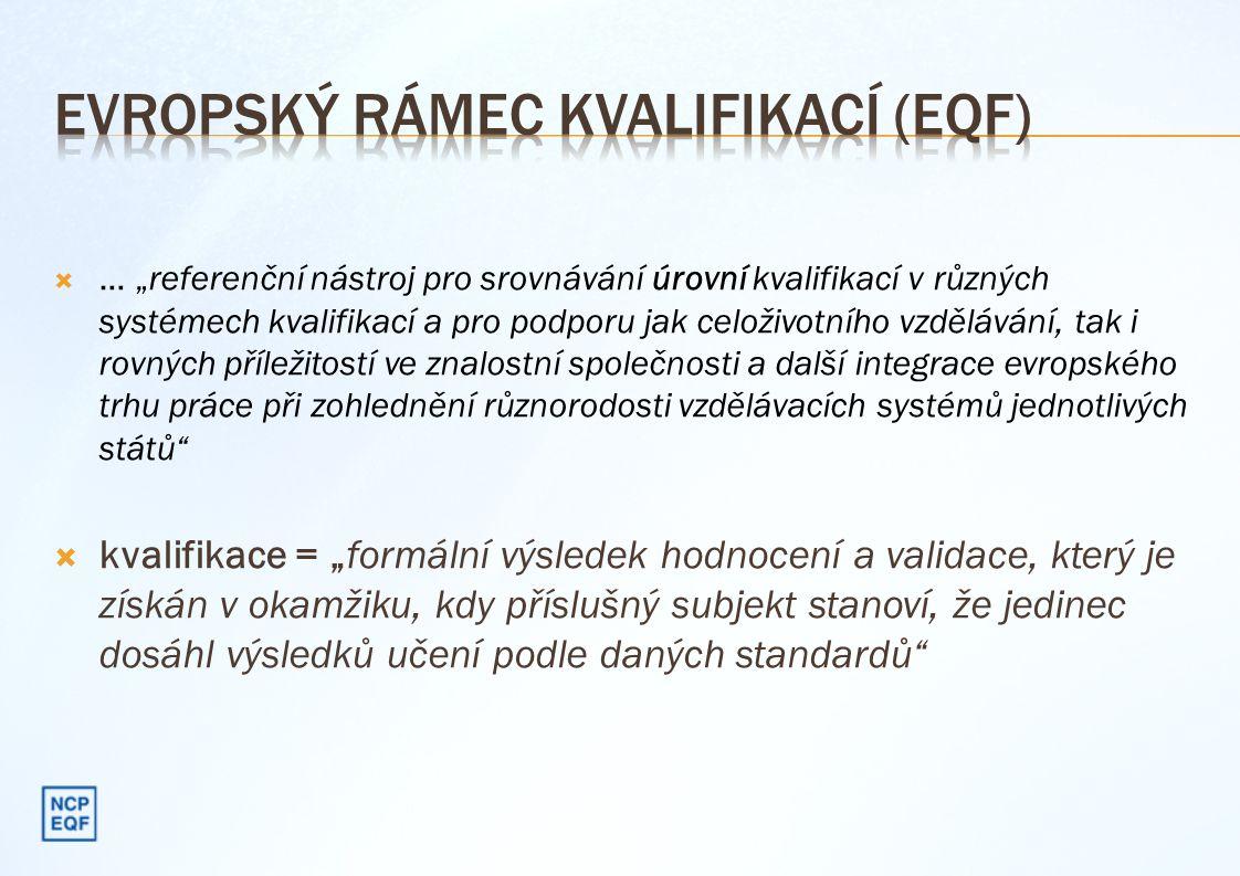  2005: Pracovní návrh Evropské komise  Inspirace pro zpracování tezí v systémovém projektu MŠMT (NSK)  2006 - 2008: Konzultační proces k EQF  Zajištění konzultačního procesu (NÚOV)  Účast v odborné skupině pro tvorbu deskriptorů EQF  Účast NÚOV v mezinárodních projektech  2009 - 2011: Referenční proces v ČR  Jednání, podkladové studie, semináře  Mezinárodní konference (účast zahraničních expertů)  Národní přiřazovací zpráva ČR (schválena vládou v červenci 2011)