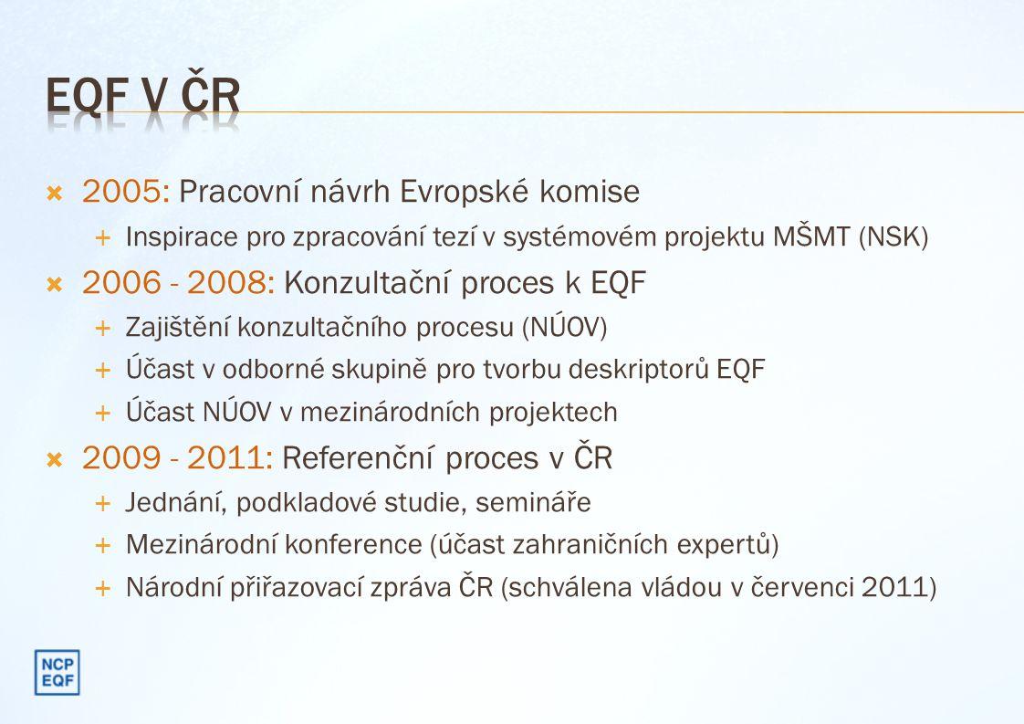  2005: Pracovní návrh Evropské komise  Inspirace pro zpracování tezí v systémovém projektu MŠMT (NSK)  2006 - 2008: Konzultační proces k EQF  Zaji