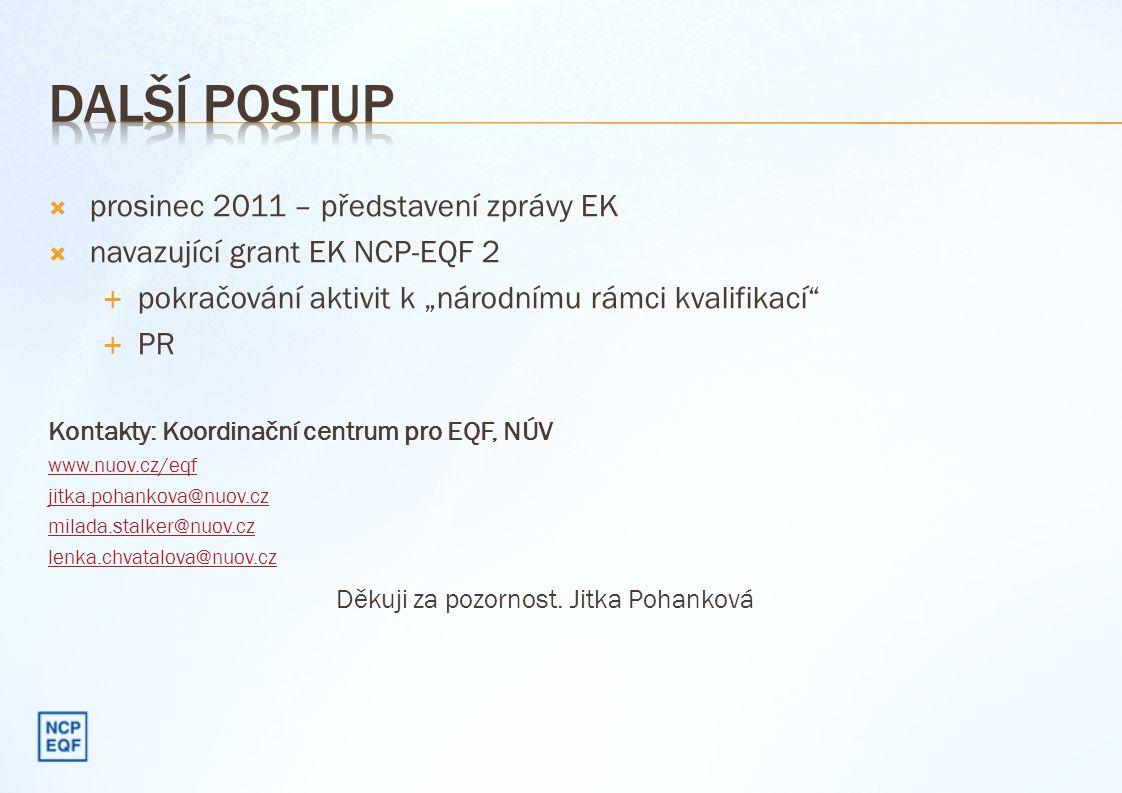 """ prosinec 2011 – představení zprávy EK  navazující grant EK NCP-EQF 2  pokračování aktivit k """"národnímu rámci kvalifikací""""  PR Kontakty: Koordinač"""