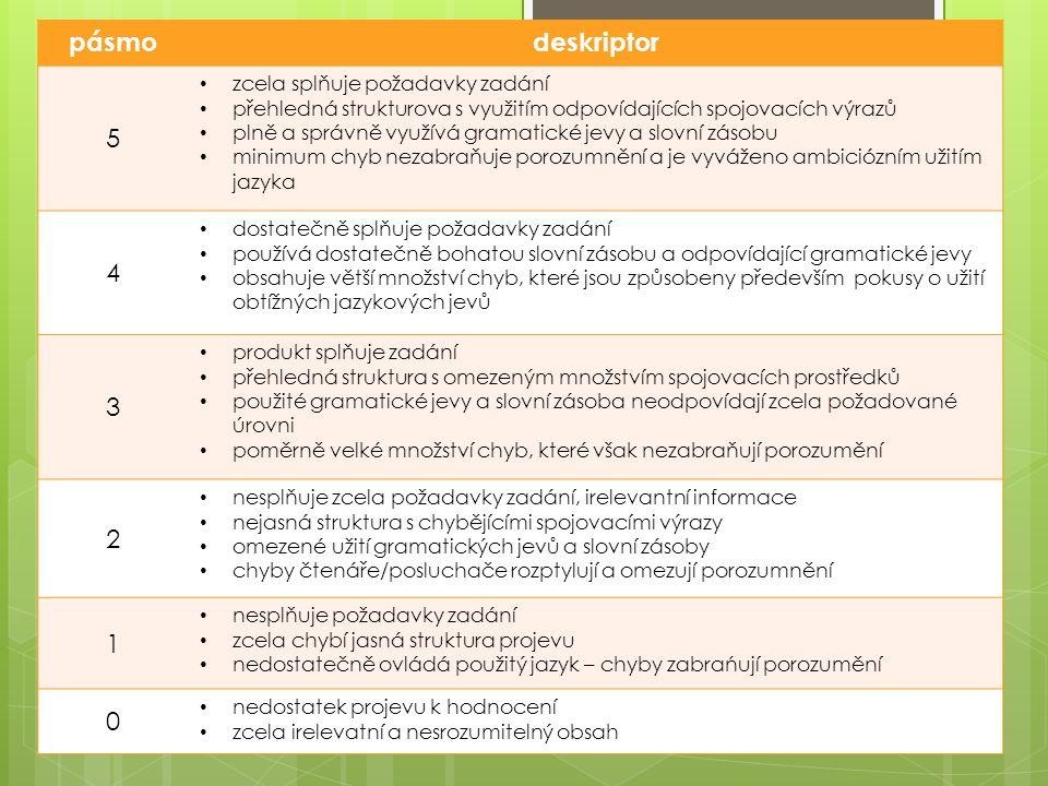 pásmodeskriptor 5 zcela splňuje požadavky zadání přehledná strukturova s využitím odpovídajících spojovacích výrazů plně a správně využívá gramatické