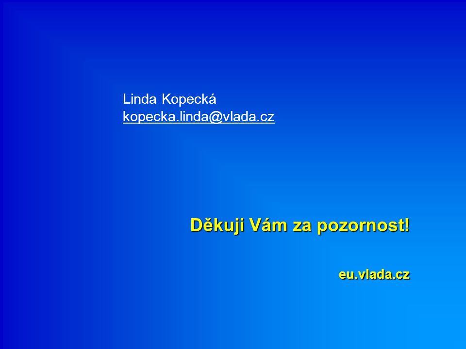 Děkuji Vám za pozornost! eu.vlada.cz Linda Kopecká kopecka.linda@vlada.cz
