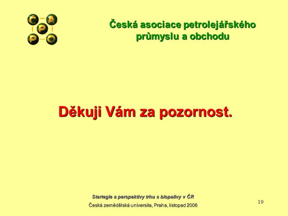 Startegie a perspektivy trhu s biopalivy v ČR Česká zemědělská universita, Praha, listopad 2006 18 Česká asociace petrolejářského průmyslu a obchodu