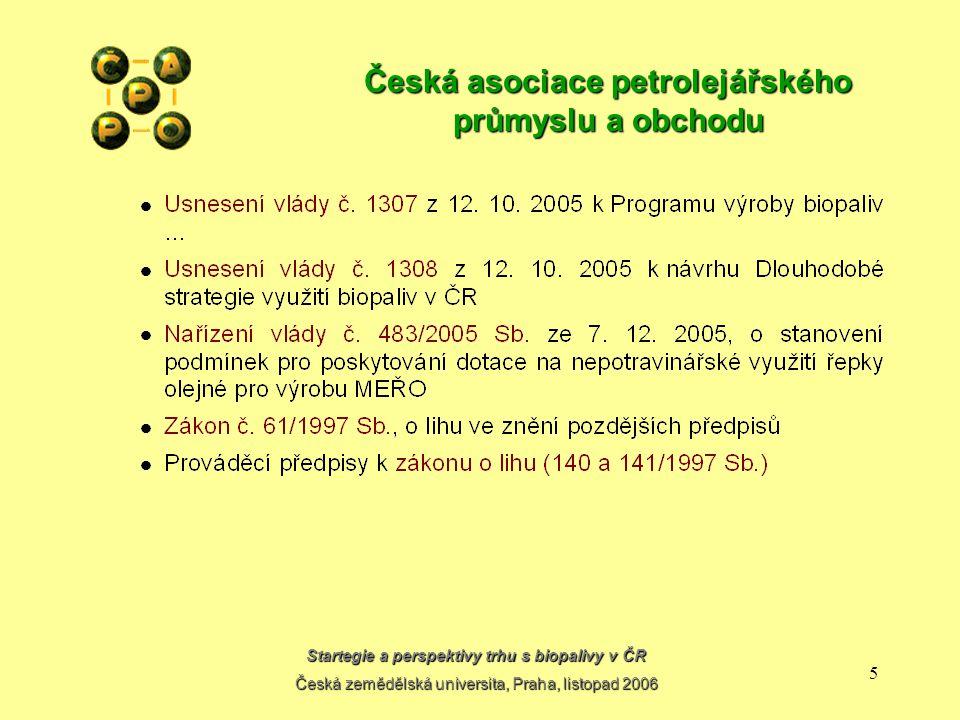 Startegie a perspektivy trhu s biopalivy v ČR Česká zemědělská universita, Praha, listopad 2006 15 Česká asociace petrolejářského průmyslu a obchodu