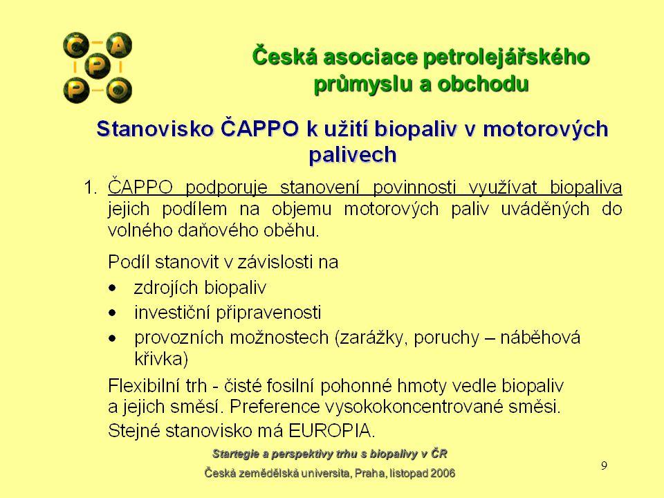 Startegie a perspektivy trhu s biopalivy v ČR Česká zemědělská universita, Praha, listopad 2006 19 Česká asociace petrolejářského průmyslu a obchodu Děkuji Vám za pozornost.