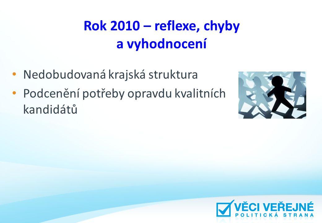 Rok 2010 – reflexe, chyby a vyhodnocení Nedobudovaná krajská struktura Podcenění potřeby opravdu kvalitních kandidátů
