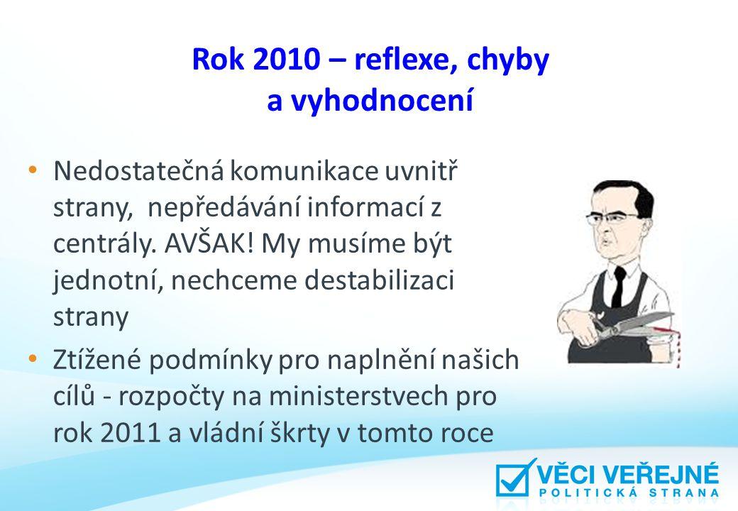 Rok 2010 – reflexe, chyby a vyhodnocení Nedostatečná komunikace uvnitř strany, nepředávání informací z centrály.