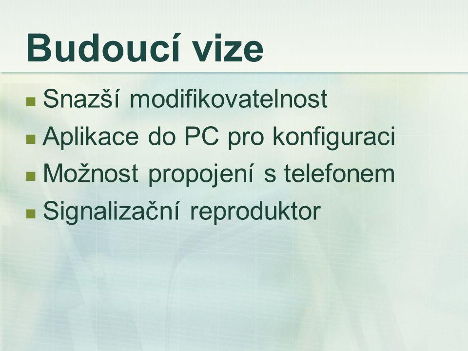Budoucí vize Snazší modifikovatelnost Aplikace do PC pro konfiguraci Možnost propojení s telefonem Signalizační reproduktor