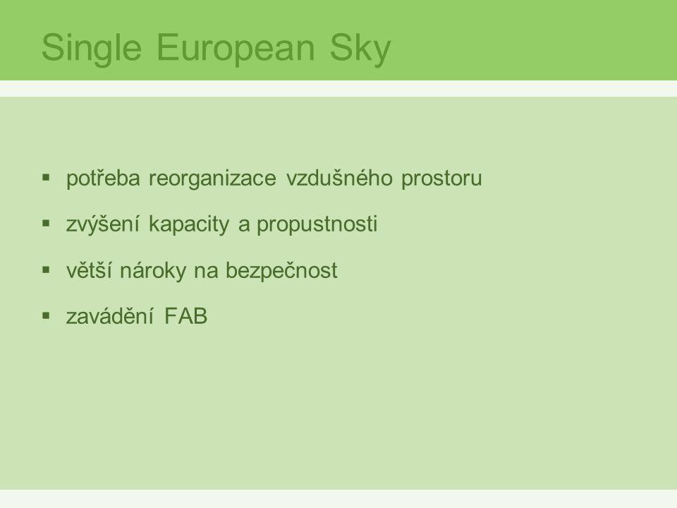 Single European Sky  potřeba reorganizace vzdušného prostoru  zvýšení kapacity a propustnosti  větší nároky na bezpečnost  zavádění FAB