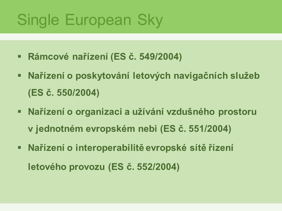 Single European Sky  Rámcové nařízení (ES č. 549/2004)  Nařízení o poskytování letových navigačních služeb (ES č. 550/2004)  Nařízení o organizaci
