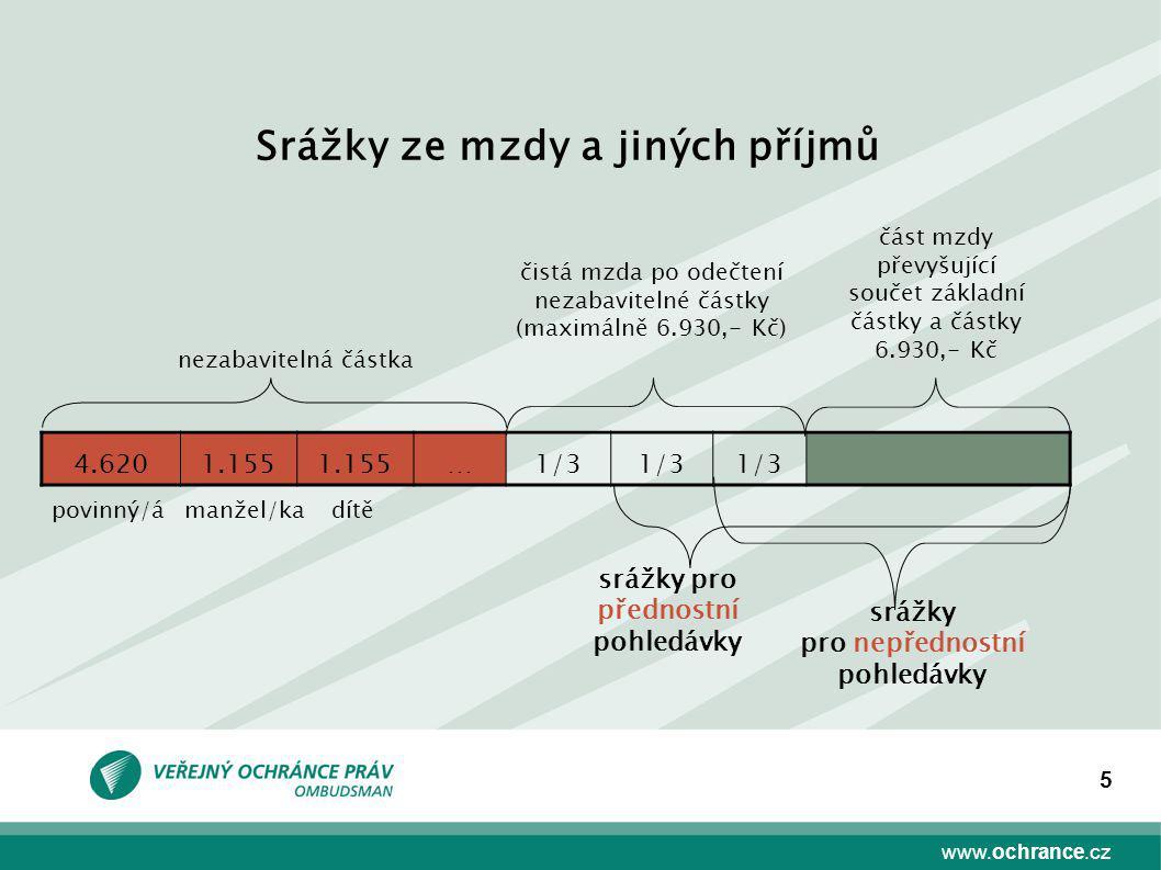 www.ochrance.cz 5 Srážky ze mzdy a jiných příjmů 4.6201.155 …1/3 nezabavitelná částka čistá mzda po odečtení nezabavitelné částky (maximálně 6.930,- K