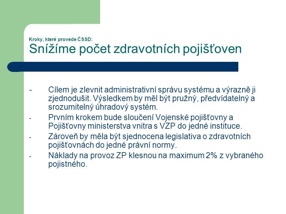 Kroky, které provede ČSSD: Snížíme počet zdravotních pojišťoven - Cílem je zlevnit administrativní správu systému a výrazně ji zjednodušit.