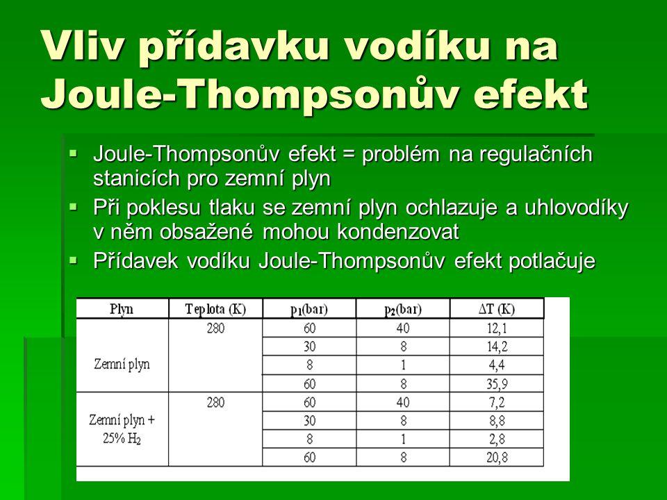 Vliv přídavku vodíku na Joule-Thompsonův efekt  Joule-Thompsonův efekt = problém na regulačních stanicích pro zemní plyn  Při poklesu tlaku se zemní plyn ochlazuje a uhlovodíky v něm obsažené mohou kondenzovat  Přídavek vodíku Joule-Thompsonův efekt potlačuje