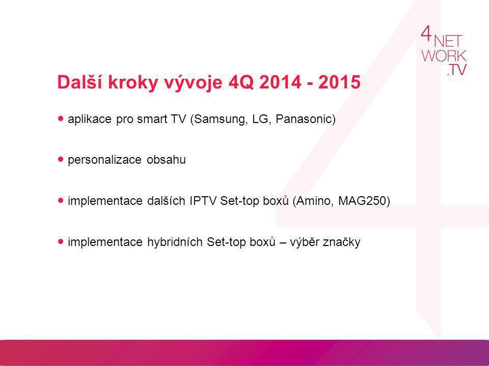 Další kroky vývoje 4Q 2014 - 2015 ● aplikace pro smart TV (Samsung, LG, Panasonic) ● personalizace obsahu ● implementace dalších IPTV Set-top boxů (Am