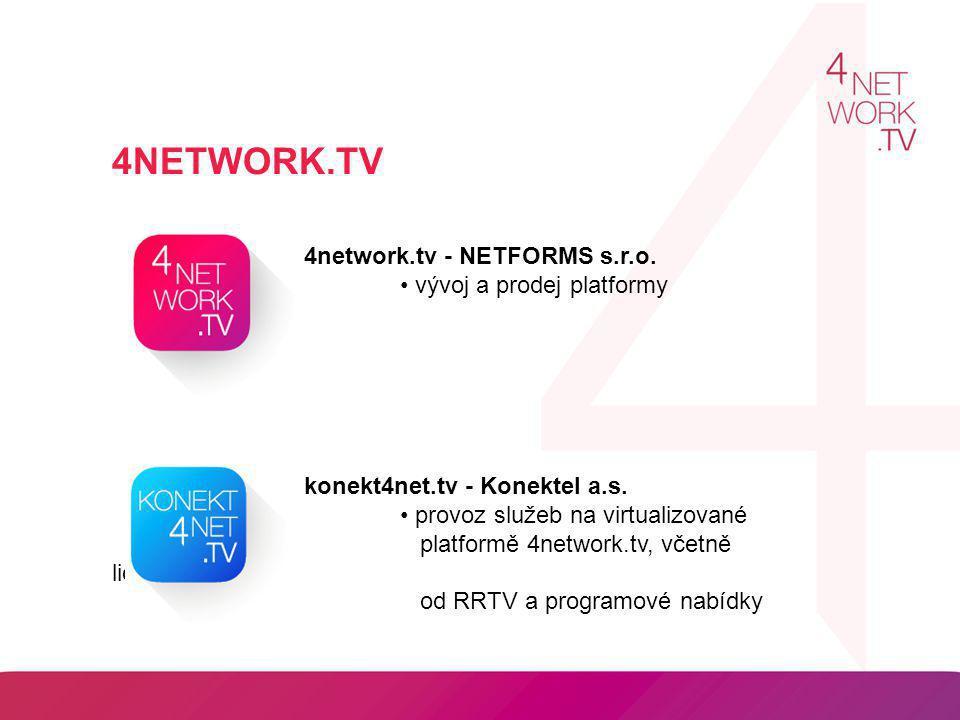 4NETWORK.TV 4network.tv - NETFORMS s.r.o. vývoj a prodej platformy konekt4net.tv - Konektel a.s. provoz služeb na virtualizované platformě 4network.t