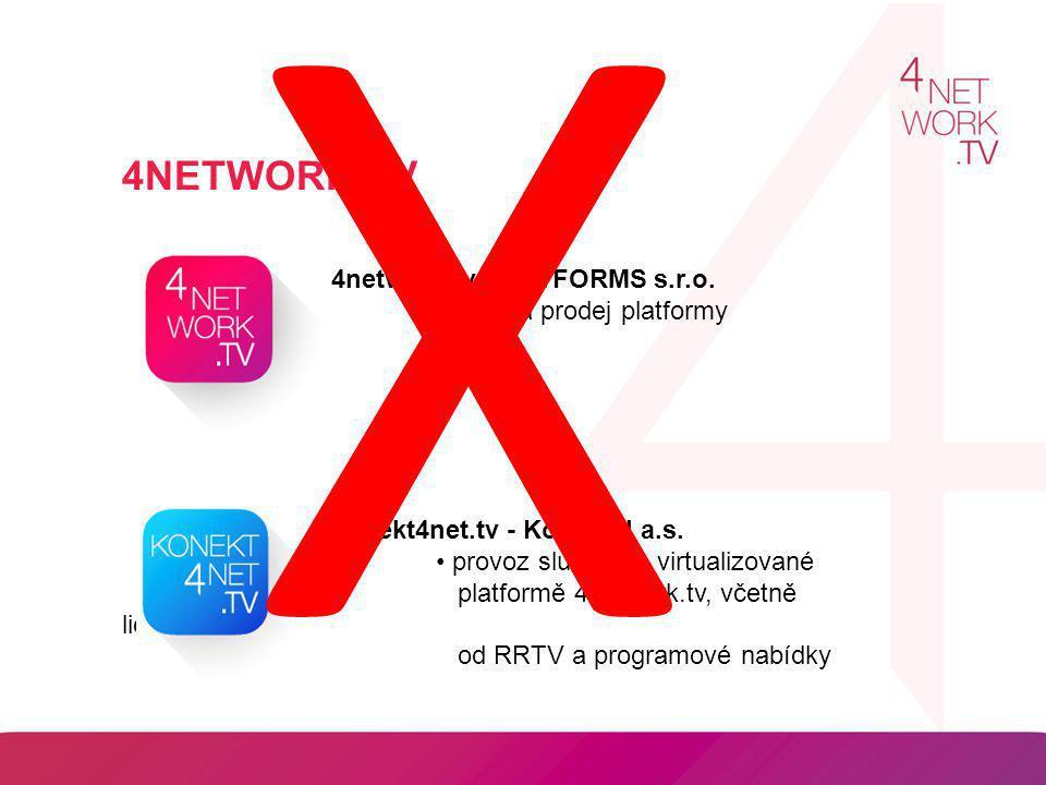 Další kroky vývoje 4Q 2014 - 2015 ● aplikace pro smart TV (Samsung, LG, Panasonic) ● personalizace obsahu ● implementace dalších IPTV Set-top boxů (Amino, MAG250) ● implementace hybridních Set-top boxů – výběr značky