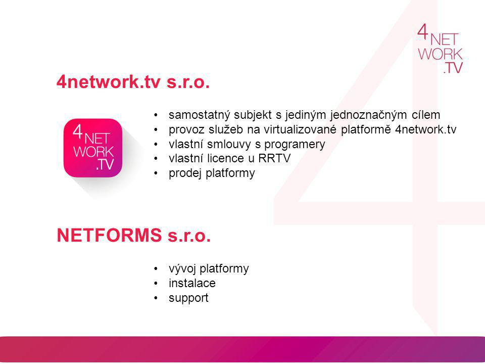4network.tv s.r.o. samostatný subjekt s jediným jednoznačným cílem provoz služeb na virtualizované platformě 4network.tv vlastní smlouvy s programery