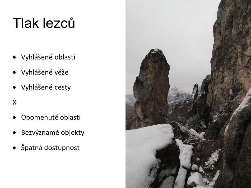 Tlak lezců  Vyhlášené oblasti  Vyhlášené věže  Vyhlášené cesty X  Opomenuté oblasti  Bezvýznamé objekty  Špatná dostupnost