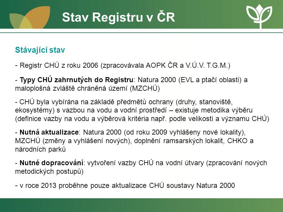 Stav Registru v ČR Stávající stav - Registr CHÚ z roku 2006 (zpracovávala AOPK ČR a V.Ú.V. T.G.M.) - Typy CHÚ zahrnutých do Registru: Natura 2000 (EVL