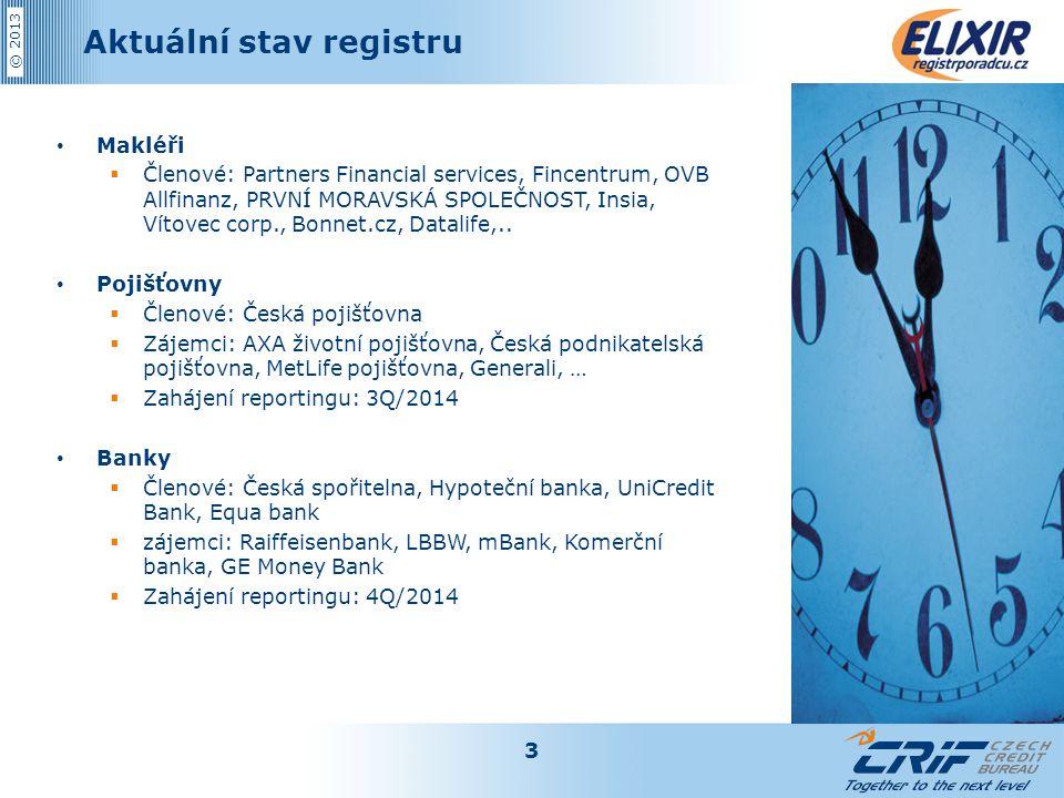 © 2013 Makléři  Členové: Partners Financial services, Fincentrum, OVB Allfinanz, PRVNÍ MORAVSKÁ SPOLEČNOST, Insia, Vítovec corp., Bonnet.cz, Datalife