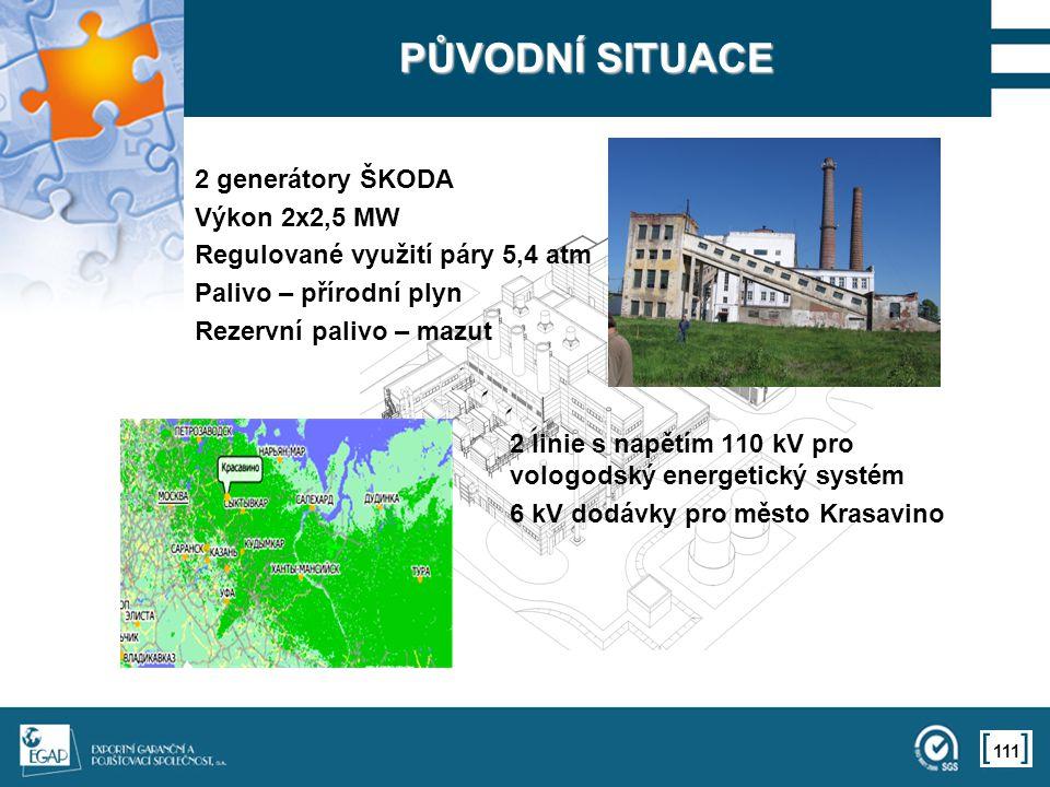 111 PŮVODNÍ SITUACE 2 generátory ŠKODA Výkon 2x2,5 MW Regulované využití páry 5,4 atm Palivo – přírodní plyn Rezervní palivo – mazut 2 linie s napětím 110 kV pro vologodský energetický systém 6 kV dodávky pro město Krasavino