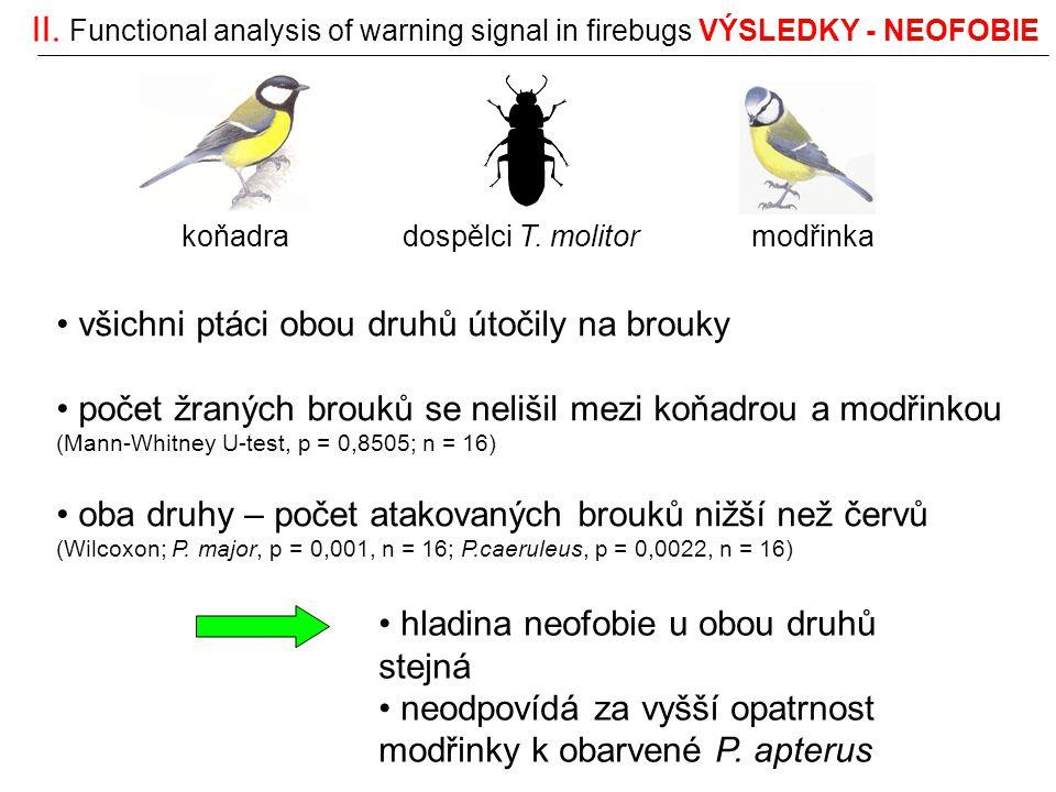 II. Functional analysis of warning signal in firebugs VÝSLEDKY - NEOFOBIE koňadramodřinka dospělci T. molitor všichni ptáci obou druhů útočily na brou