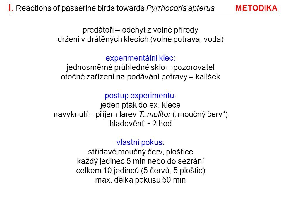 I. Reactions of passerine birds towards Pyrrhocoris apterus METODIKA predátoři – odchyt z volné přírody drženi v drátěných klecích (volně potrava, vod