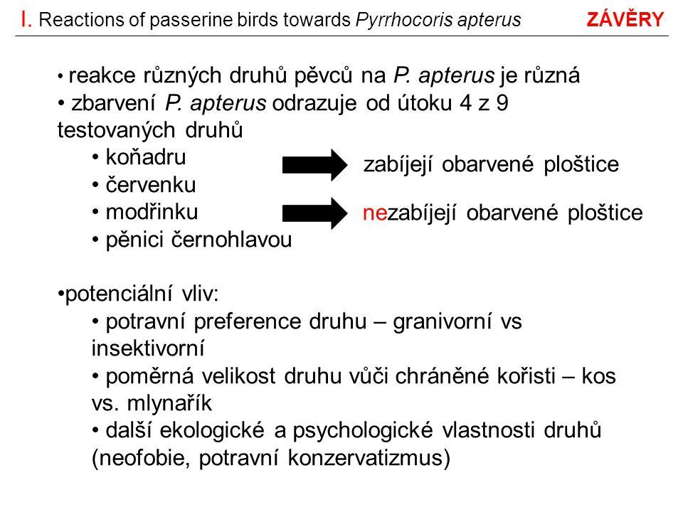 reakce různých druhů pěvců na P. apterus je různá zbarvení P. apterus odrazuje od útoku 4 z 9 testovaných druhů koňadru červenku modřinku pěnici černo