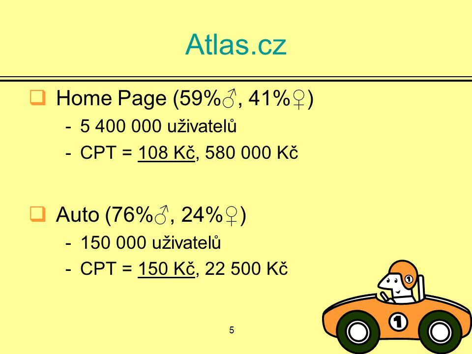 5 Atlas.cz  Home Page (59%♂, 41%♀) -5 400 000 uživatelů -CPT = 108 Kč, 580 000 Kč  Auto (76%♂, 24%♀) -150 000 uživatelů -CPT = 150 Kč, 22 500 Kč
