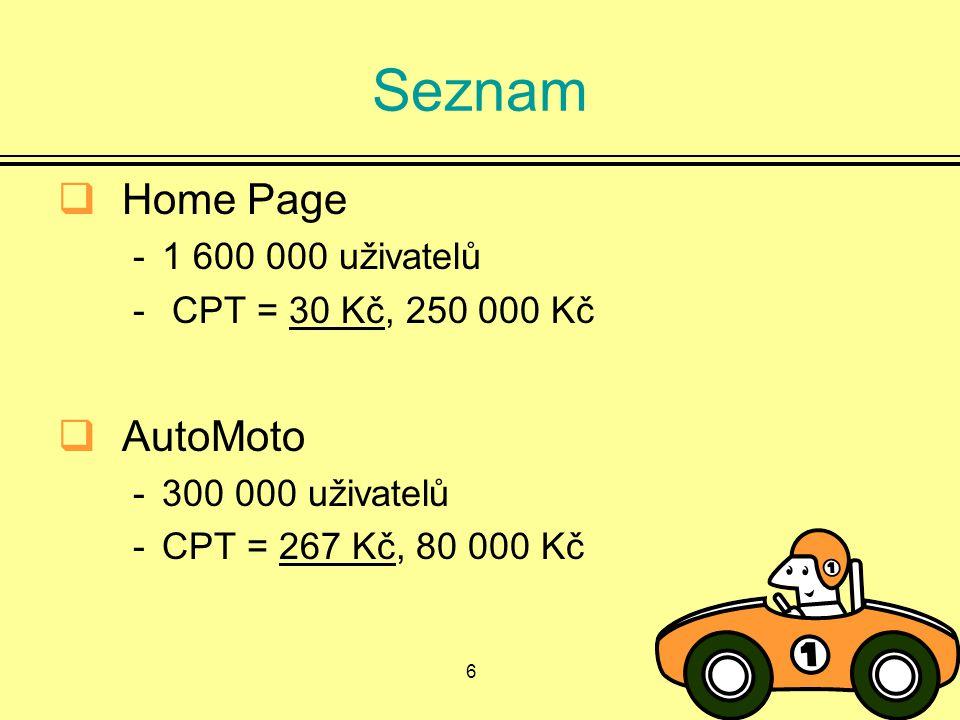 6 Seznam  Home Page -1 600 000 uživatelů - CPT = 30 Kč, 250 000 Kč  AutoMoto -300 000 uživatelů -CPT = 267 Kč, 80 000 Kč