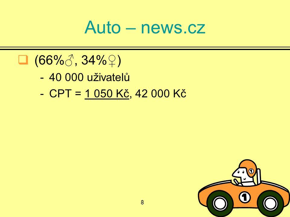 8  (66%♂, 34%♀) -40 000 uživatelů -CPT = 1 050 Kč, 42 000 Kč