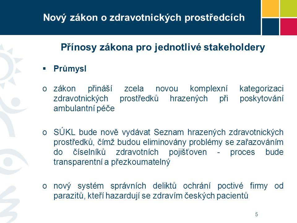 6 Přínosy zákona pro jednotlivé stakeholdery  Pacienti ozajištění větší míry bezpečnosti a informovanosti (zákon využívá mantinelů práva EU v maximální rozsahu oproti stávající minimalistické koncepci) onová kategorizace zdravotnických prostředků minimalizuje neodůvodněné rozdíly v úhradách velmi podobných zdravotnických prostředků obude zásadním způsobem zvýšena právní jistota ohledně nároku pacienta - o zařazení do úhrad nebude rozhodovat zdravotní pojišťovna, ale nezávislý SÚKL - proces bude nově přezkoumatelný soudem onová regulace reklamy do značné míry eliminuje dnes běžné klamání pacientů (příslib medicínského efektu u výrobků, které jej nedosahují) Nový zákon o zdravotnických prostředcích