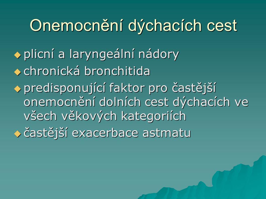 Onemocnění dýchacích cest  plicní a laryngeální nádory  chronická bronchitida  predisponující faktor pro častější onemocnění dolních cest dýchacích