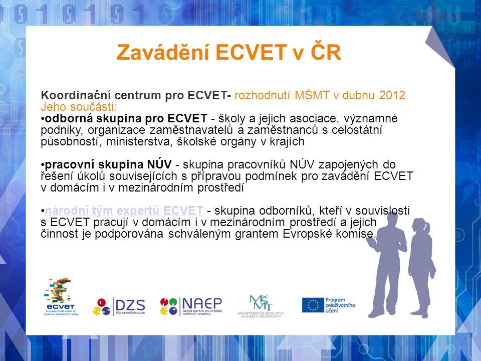 Zavádění ECVET v ČR Koordinační centrum pro ECVET- rozhodnutí MŠMT v dubnu 2012 Jeho součásti: odborná skupina pro ECVET - školy a jejich asociace, vý