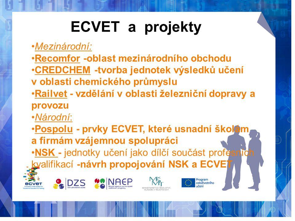 ECVET a projekty Mezinárodní: Recomfor -oblast mezinárodního obchodu CREDCHEM -tvorba jednotek výsledků učení v oblasti chemického průmyslu Railvet -