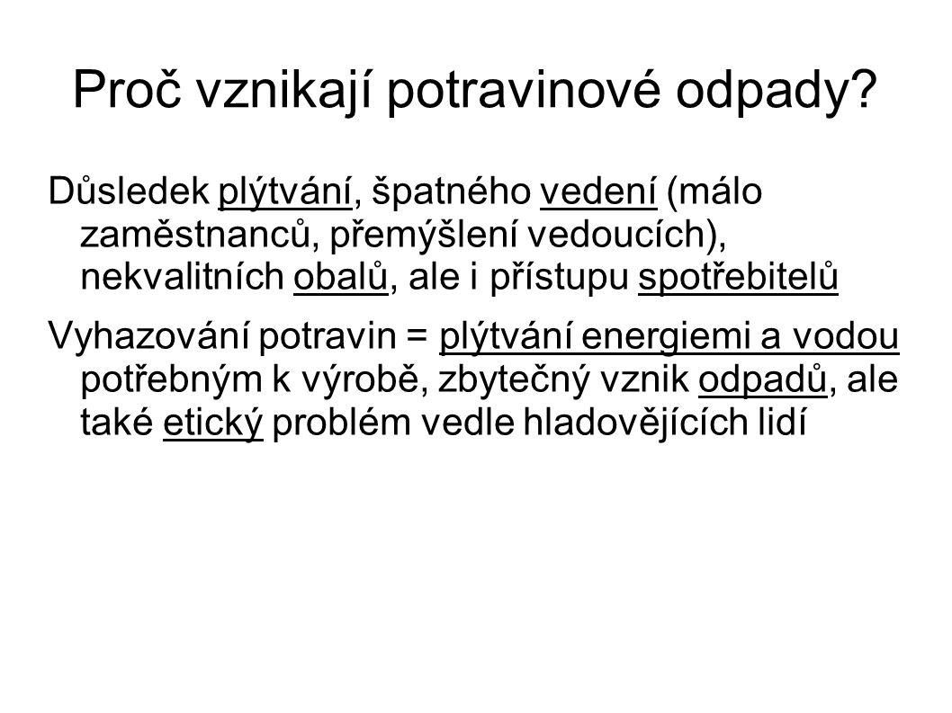 Děkuji za pozornost.Mgr. Jiří Jakl 776 877 565 jirijakl@seznam.cz Zvonečník, o.s.