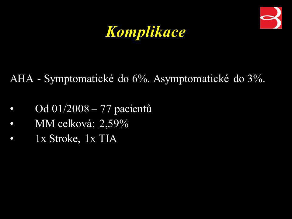 6.3.2008Ostrava14 AHA - Symptomatické do 6%. Asymptomatické do 3%. Od 01/2008 – 77 pacientů MM celková: 2,59% 1x Stroke, 1x TIA Komplikace