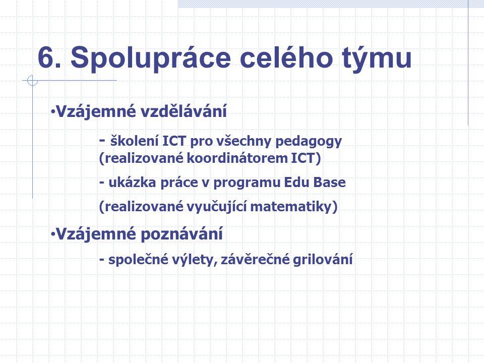 6. Spolupráce celého týmu Vzájemné vzdělávání - školení ICT pro všechny pedagogy (realizované koordinátorem ICT) - ukázka práce v programu Edu Base (r