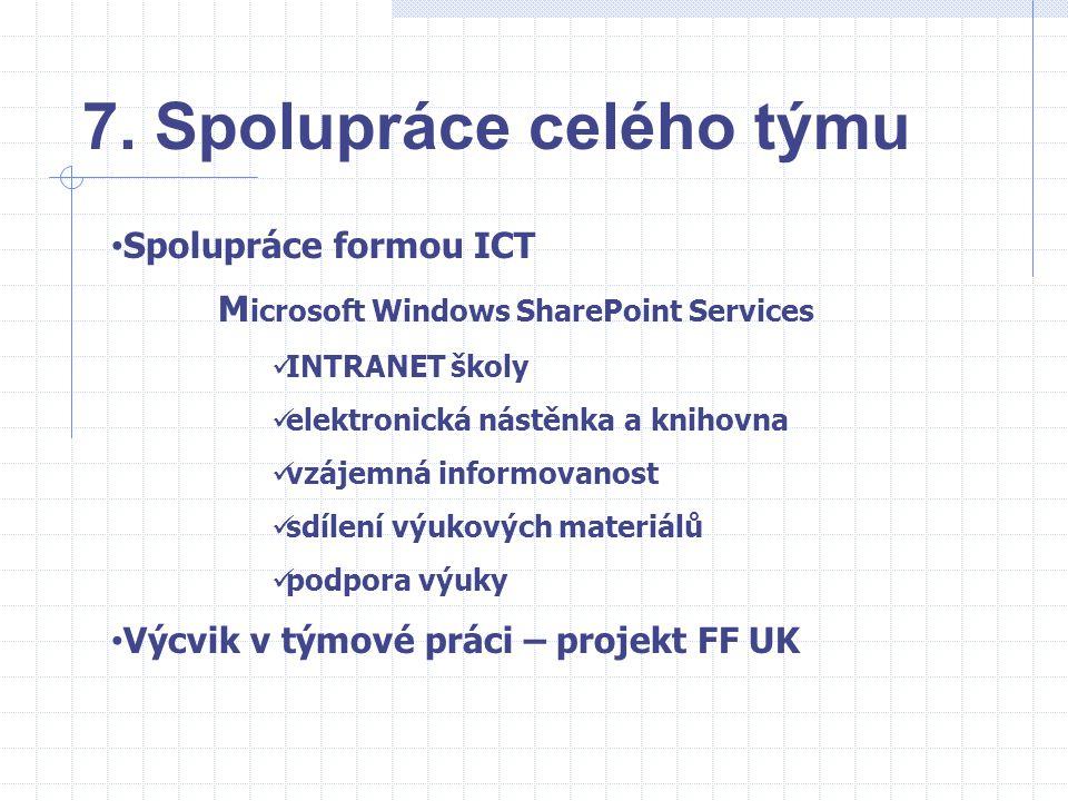 7. Spolupráce celého týmu Spolupráce formou ICT M icrosoft Windows SharePoint Services INTRANET školy elektronická nástěnka a knihovna vzájemná inform