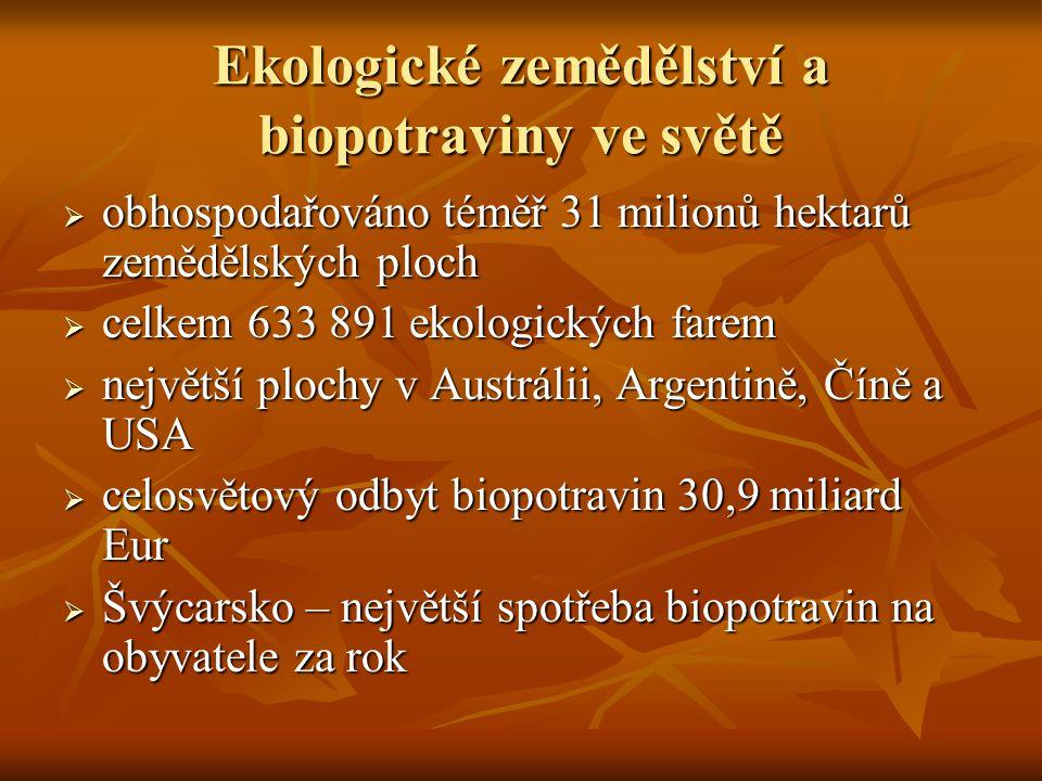 Biopotraviny v ČR  v roce 2006 obrat 760 milionů Kč  průměrná spotřeba na obyv.