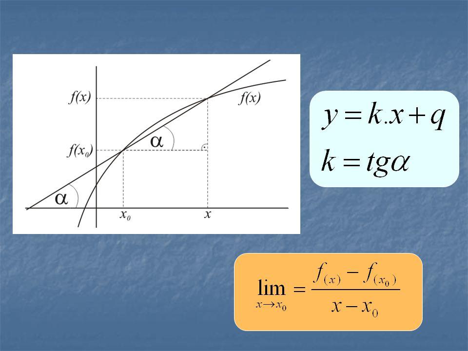 Definice derivace: Funkce f má derivaci v bodě x 0, jestliže existuje limita, tuto limitu značíme f' (x) a nazýváme derivací fce f' (x) Funkce f má derivaci v bodě x 0, jestliže existuje limita, tuto limitu značíme f' (x) a nazýváme derivací fce f' (x) !Derivace fce není tečna!