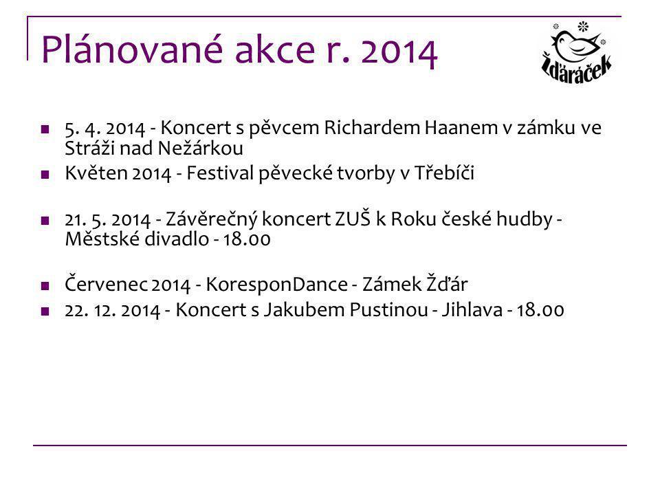 Plánované akce r. 2014 5. 4. 2014 - Koncert s pěvcem Richardem Haanem v zámku ve Stráži nad Nežárkou Květen 2014 - Festival pěvecké tvorby v Třebíči 2