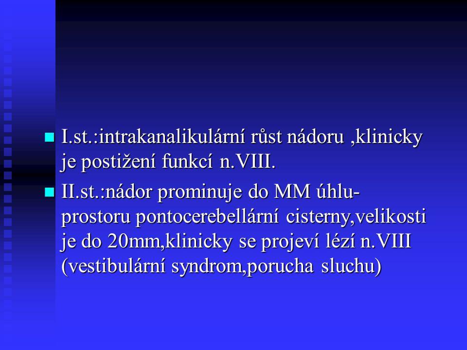 I.st.:intrakanalikulární růst nádoru,klinicky je postižení funkcí n.VIII. I.st.:intrakanalikulární růst nádoru,klinicky je postižení funkcí n.VIII. II
