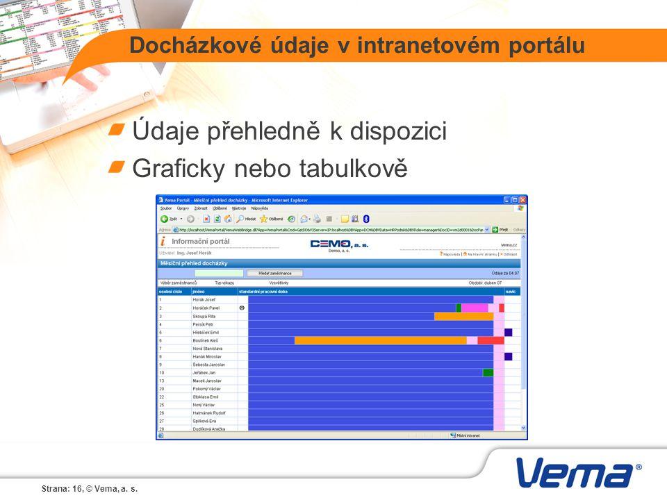 Strana: 16, © Vema, a. s. Docházkové údaje v intranetovém portálu Údaje přehledně k dispozici Graficky nebo tabulkově