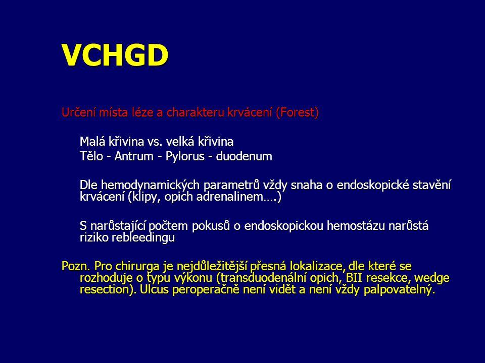 VCHGD Určení místa léze a charakteru krvácení (Forest) Malá křivina vs. velká křivina Tělo - Antrum - Pylorus - duodenum Dle hemodynamických parametrů