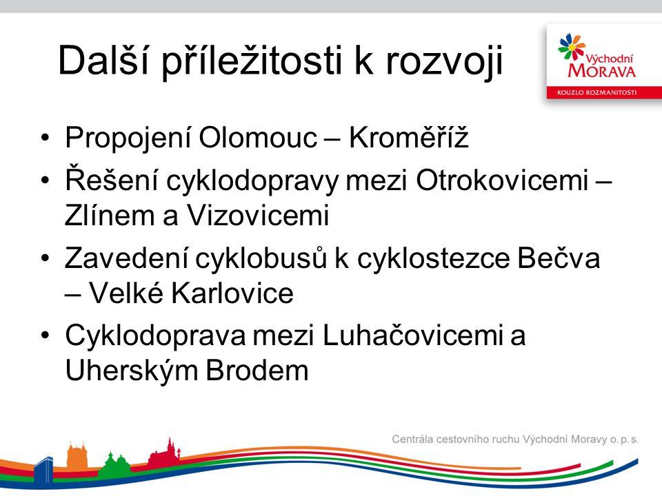 Další příležitosti k rozvoji Propojení Olomouc – Kroměříž Řešení cyklodopravy mezi Otrokovicemi – Zlínem a Vizovicemi Zavedení cyklobusů k cyklostezce