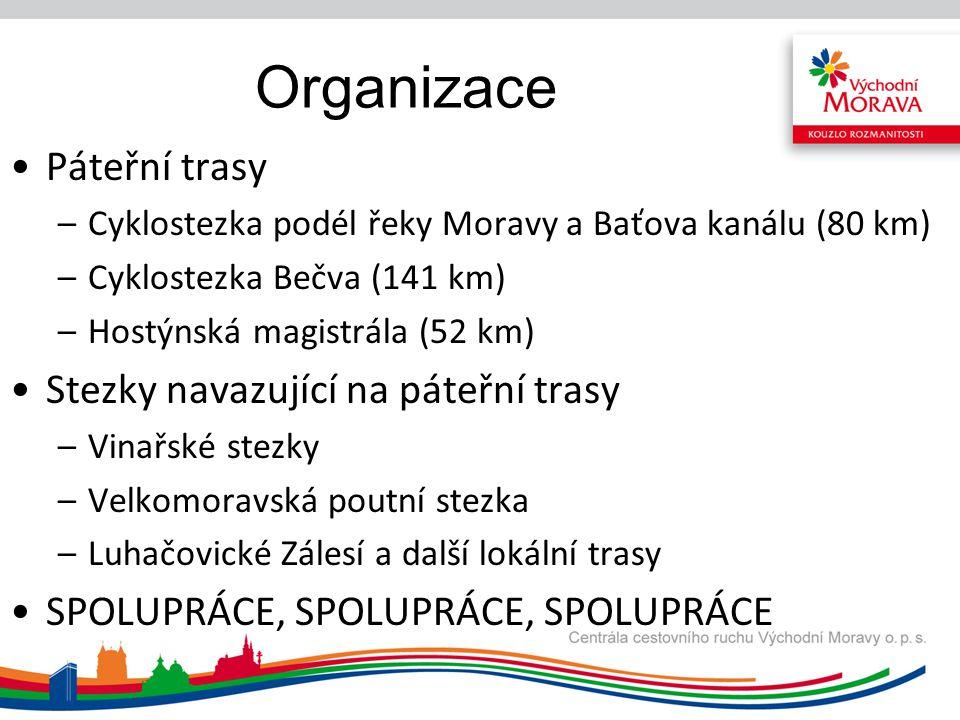 Organizace Páteřní trasy –Cyklostezka podél řeky Moravy a Baťova kanálu (80 km) –Cyklostezka Bečva (141 km) –Hostýnská magistrála (52 km) Stezky navaz