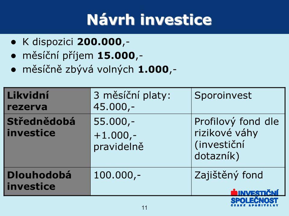 11 Návrh investice ● K dispozici 200.000,- ● měsíční příjem 15.000,- ● měsíčně zbývá volných 1.000,- Likvidní rezerva 3 měsíční platy: 45.000,- Sporoinvest Střednědobá investice 55.000,- +1.000,- pravidelně Profilový fond dle rizikové váhy (investiční dotazník) Dlouhodobá investice 100.000,-Zajištěný fond