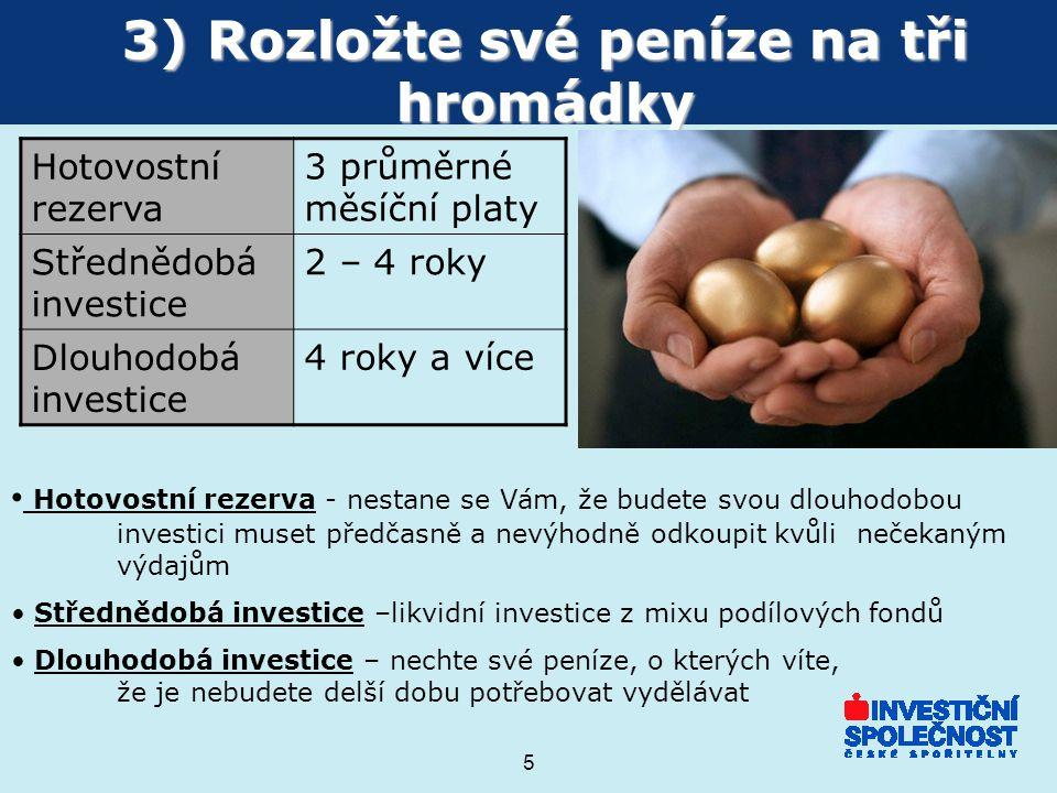 5 3) Rozložte své peníze na tři hromádky Hotovostní rezerva 3 průměrné měsíční platy Střednědobá investice 2 – 4 roky Dlouhodobá investice 4 roky a ví