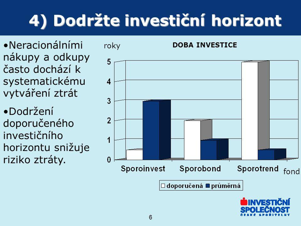 6 4) Dodržte investiční horizont DOBA INVESTICE roky fond Neracionálními nákupy a odkupy často dochází k systematickému vytváření ztrát Dodržení doporučeného investičního horizontu snižuje riziko ztráty.