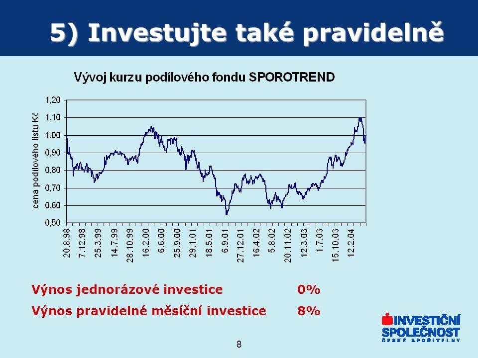 9 Kouzlo pravidelného investování